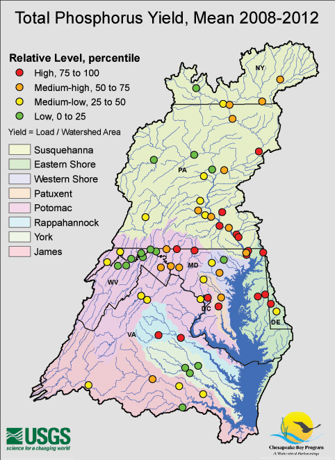 Total Phosphorus Yields Measured in Watershed Streams and Rivers, Mean 2008-2012