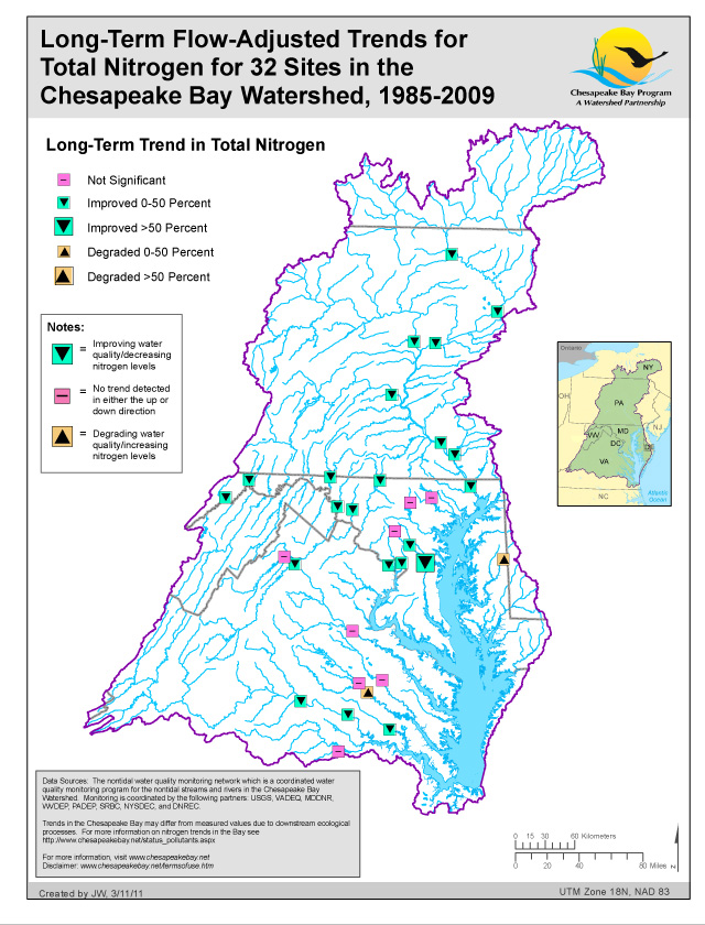 Long-Term Flow-Adjusted Trends for Total Nitrogen (32 Sites in the Chesapeake Bay Watershed)