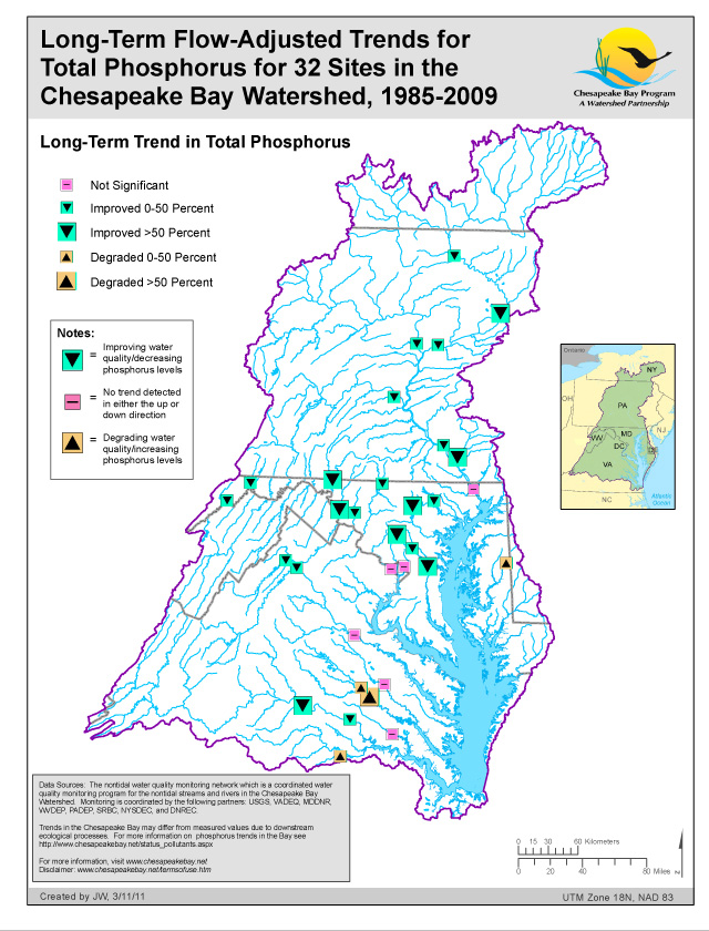Long-Term Flow-Adjusted Trends for Total Phosphorus (32 Sites in the Chesapeake Bay Watershed)