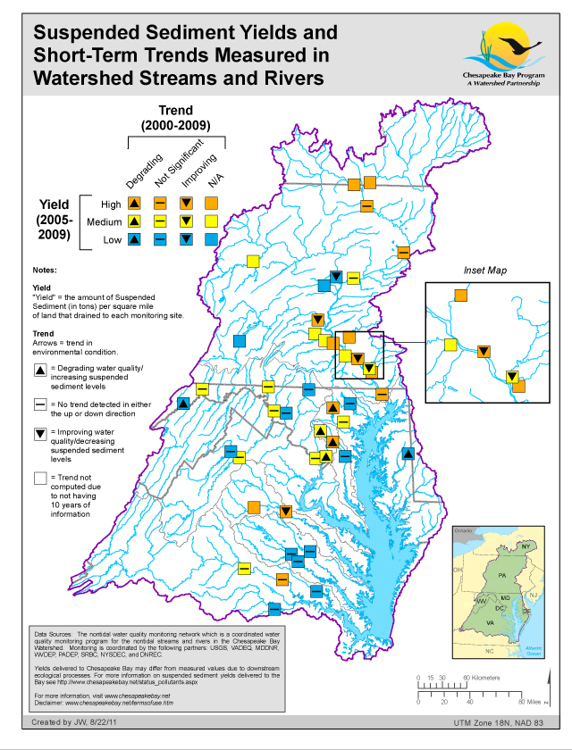 Suspended Sediment Yields and Short-Term Trends Measured in Watershed Streams and Rivers