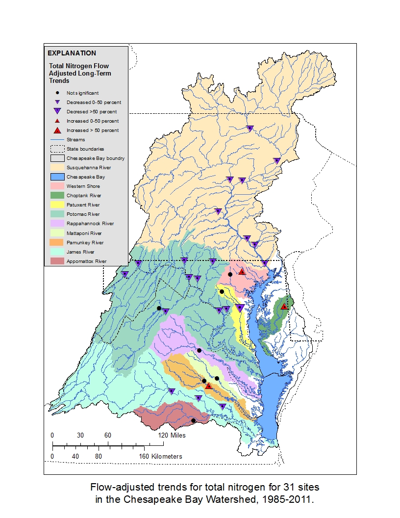 Chesapeake Bay watershed nitrogen long-term flow-adjusted concentration trends 1985 - 2011