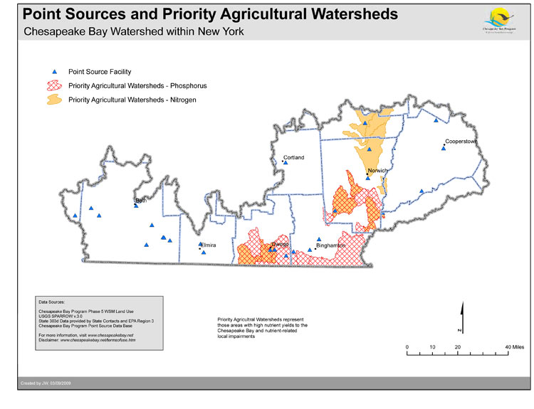 Point Sources and Priority Agricultural Watersheds - New York