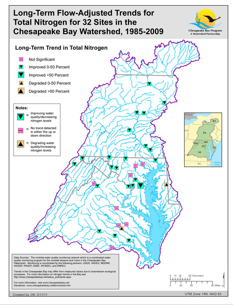 <strong>Long-Term Flow-Adjusted Trends Total Nitrogen (32 Sites in the Chesapeake Bay Watershed) 1985-2009</strong><br />Over the past 24 years, nitrogen concentration trends are downward at the majority of long-term monitoring sites within the Bay watershed. The trend results indicate that in many locations, management actions, such as improved wastewater treatment and nonpoint-source pollution controls (i.e. urban stormwater runoff and agricultural runoff controls), have reduced nitrogen concentrations in…
