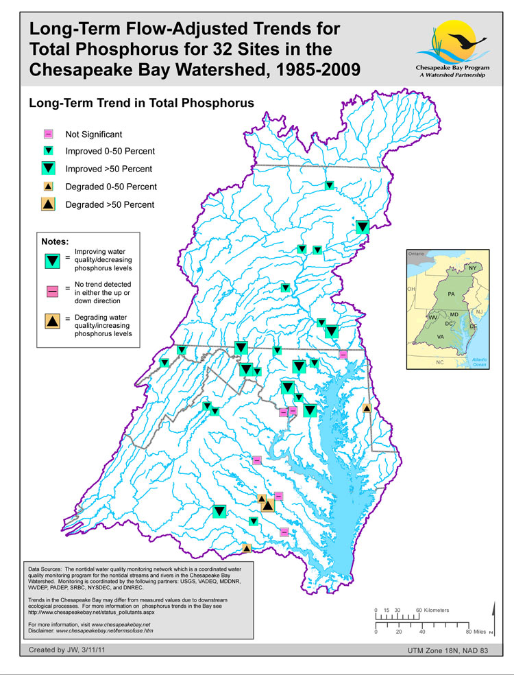 Long-Term Flow-Adjusted Trends Total Phosphorus (32 Sites in the Chesapeake Bay Watershed) 1985-2009