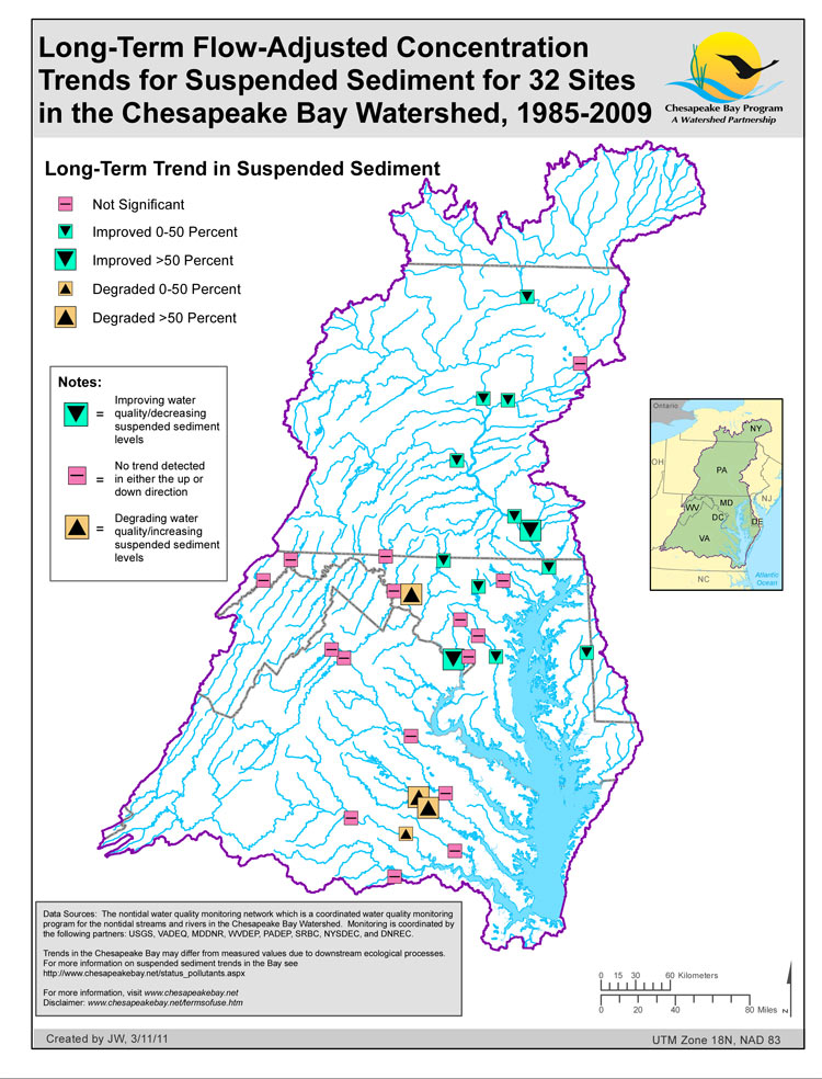 Long-Term Flow-Adjusted Trends Suspended Sediment (32 Sites in the Chesapeake Bay Watershed) 85-09