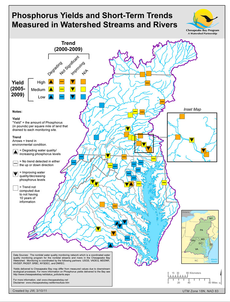 Phosphorus Yields and Short-Term Trends Measured in Watershed Streams and Rivers