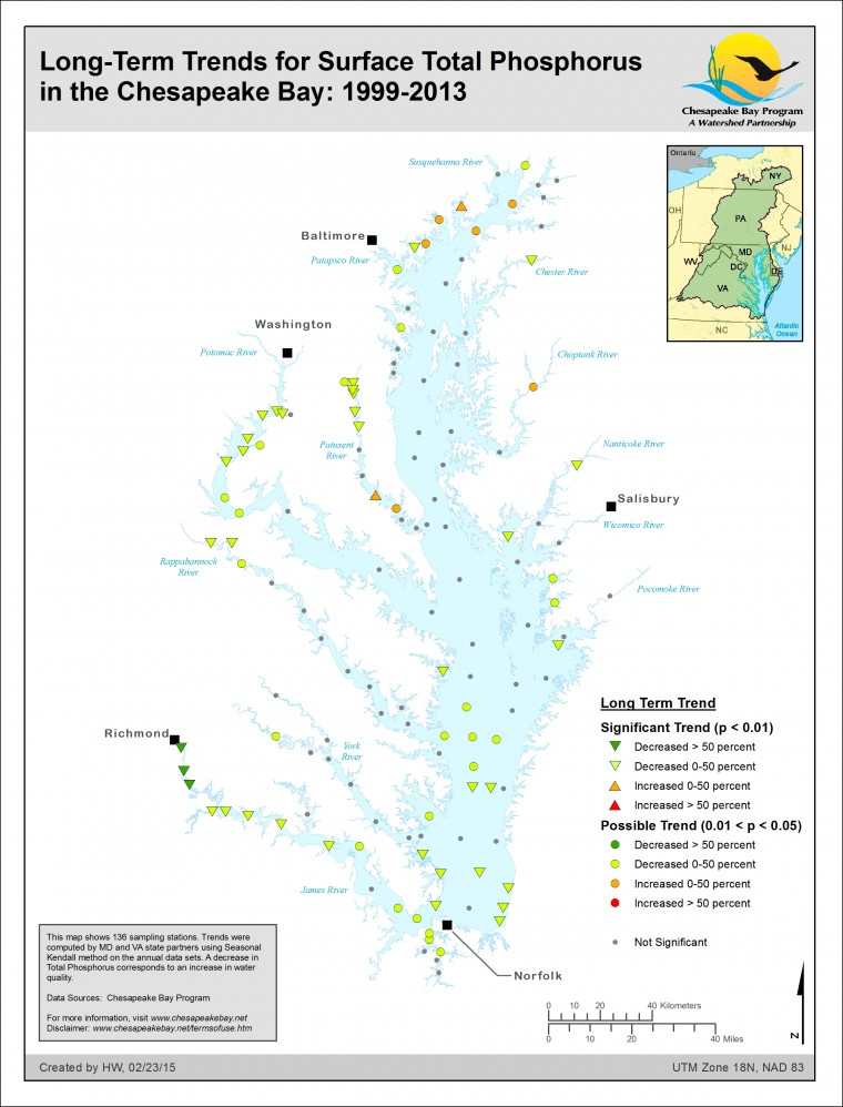 Long-Term Trends for Surface Total Phosphorus in the Chesapeake Bay: 1999-2013